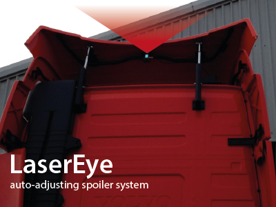 LaserEye Automatic Spoiler Adjustment
