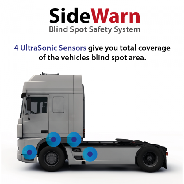 Blind spot cyclist detection safety TFL